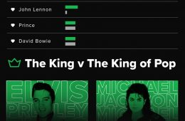 The King vs. The King of Pop